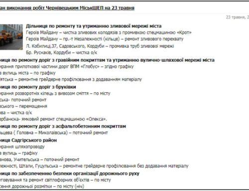 Голова фракції «Рідне місто» викривив дані щодо роботи Чернівецького департаменту ЖКГ